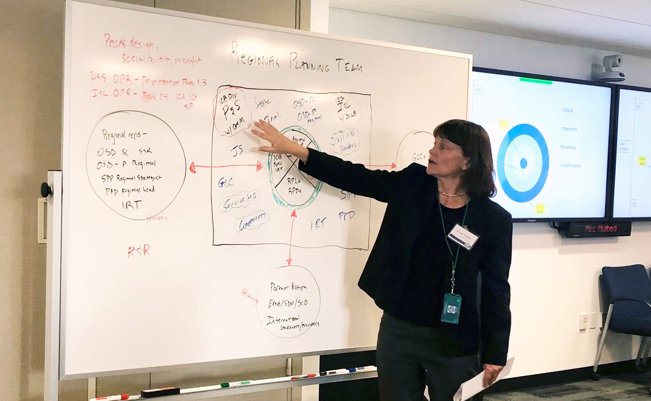 Jeanne Giraldo pointing to a whiteboard while giving a presentation